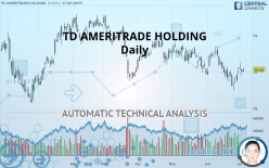 TD AMERITRADE HOLDING - Daily