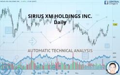 SIRIUS XM HOLDINGS INC. - Daily