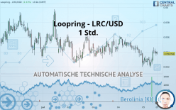 LOOPRING - LRC/USD - 1 Std.