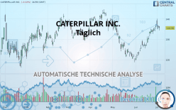 CATERPILLAR INC. - Diario