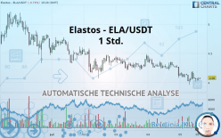 Elastos - ELA/USDT - 1 Std.