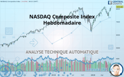 NASDAQ Composite Index - Hebdomadaire