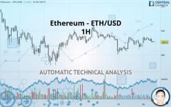 Ethereum - ETH/USD - 1 小时