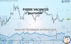 PIERRE VACANCES - Journalier