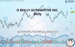 O REILLY AUTOMOTIVE INC. - Daily