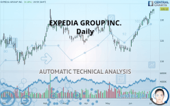 EXPEDIA GROUP INC. - Daily