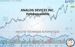 ANALOG DEVICES INC. - Hebdomadaire