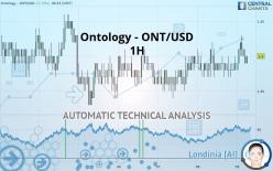 ONTOLOGY - ONT/USD - 1H