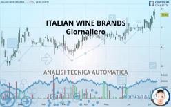 ITALIAN WINE BRANDS - Giornaliero