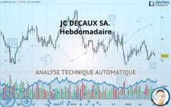 JC DECAUX SA. - Hebdomadaire