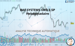 BAE SYSTEMS ORD 2.5P - Settimanale