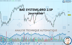 BAE SYSTEMS ORD 2.5P - 每日