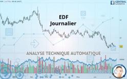 EDF - Journalier
