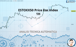 ESTOXX50 PRICE EUR INDEX - 1H