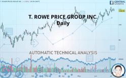 T. ROWE PRICE GROUP INC. - Daily