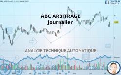 ABC ARBITRAGE - Journalier
