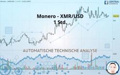 MONERO - XMR/USD - 1 Std.