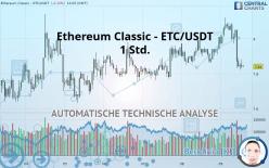 ETHEREUM CLASSIC - ETC/USDT - 1 Std.