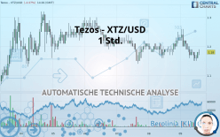 Tezos - XTZ/USD - 1 Std.