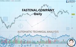 FASTENAL COMPANY - Daily