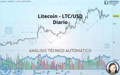 LITECOIN - LTC/USD - Diario