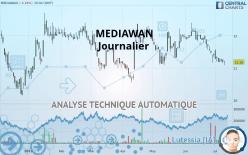MEDIAWAN - Journalier
