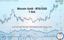 BITCOIN GOLD - BTG/USD - 1 Std.