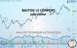 BASTIDE LE CONFORT - Journalier
