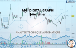 MGI DIGITAL GRAPHI - Journalier