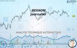 HEXAOM - Journalier