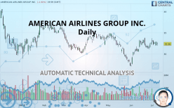 AMERICAN AIRLINES GROUP INC. - Daily