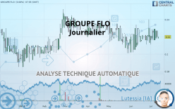 GROUPE FLO - Journalier