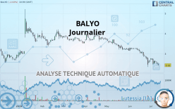 BALYO - Journalier