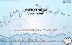 MCPHY ENERGY - Journalier