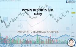 WYNN RESORTS LTD. - Daily