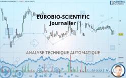 EUROBIO-SCIENTIFIC - Journalier