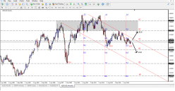 NZD/USD - Monthly