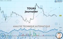 TOUAX - Journalier
