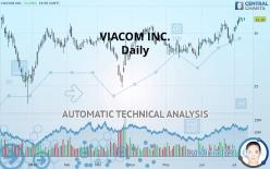 VIACOM INC. - Daily