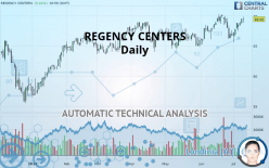 REGENCY CENTERS - Daily