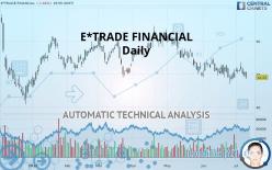 E*TRADE FINANCIAL - Daily
