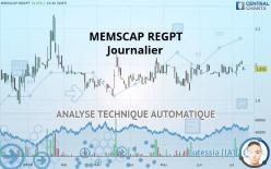 MEMSCAP REGPT - Journalier