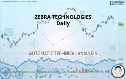 ZEBRA TECHNOLOGIES - Daily