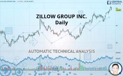 ZILLOW GROUP INC. - Diario