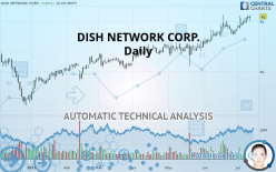 DISH NETWORK CORP. - Daily