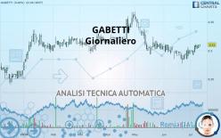 GABETTI - Giornaliero