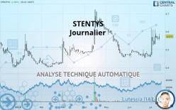 STENTYS - Journalier