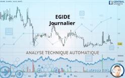 EGIDE - Journalier