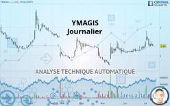 YMAGIS - Journalier