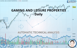 GAMING AND LEISURE PROPERTIES - Daily